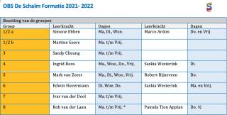 Formatie 2021- 2022